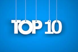 TOP 10 – ranking Kobiet SP1Czaniec